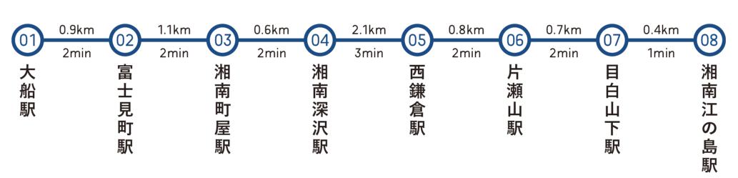 高 路線 図 線 八